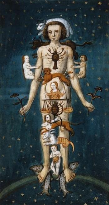 ZodiacMan-Circa15thCentury