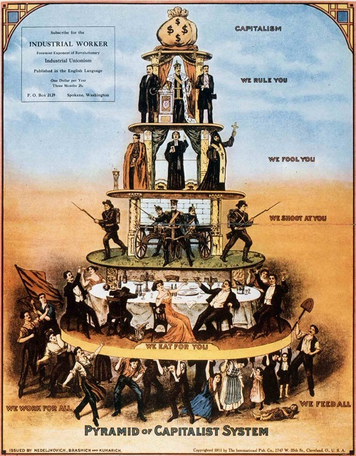 Pyramid OfCapitalistSystem-c1911